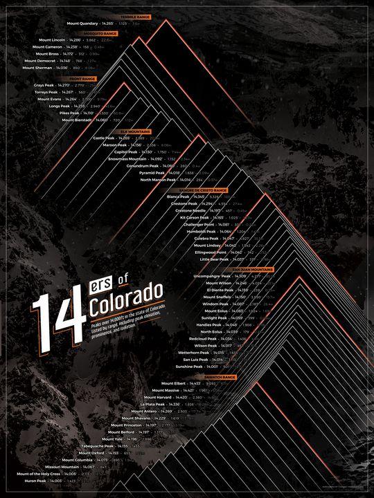 14ers of Colorado Poster - Heath Sample