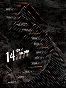 14ers of Colorado Poster