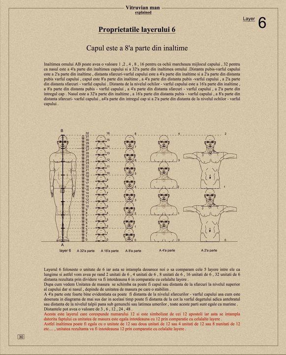 Vitruvian Man solution - Human proportions