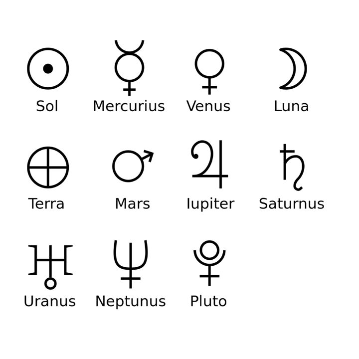 Astrological Symbols - My Evil Twin
