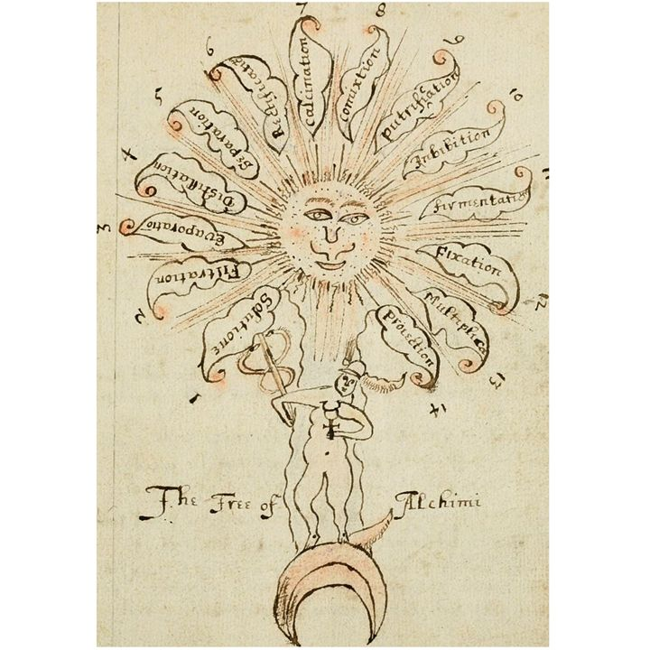 Alchemical Manuscript - My Evil Twin