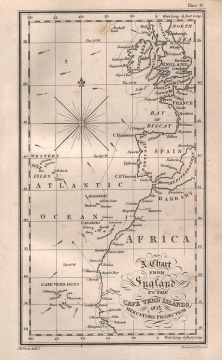 1877 Shipping Chart - Hipkiss' Scanned Old Maps