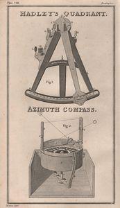 1877 Navigation Aids