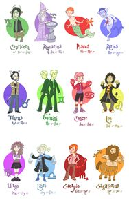 Potter Astrology