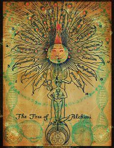 Tree of Alchimi