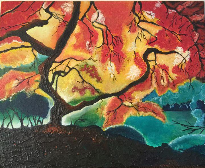 Trees - KS1998