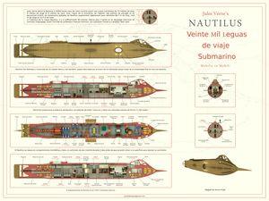 Jules Verne Nautilus Spanish A1