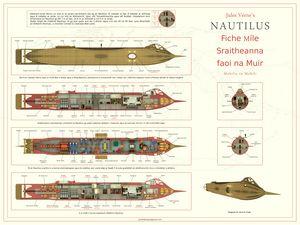 Jules Verne Nautilus Irish