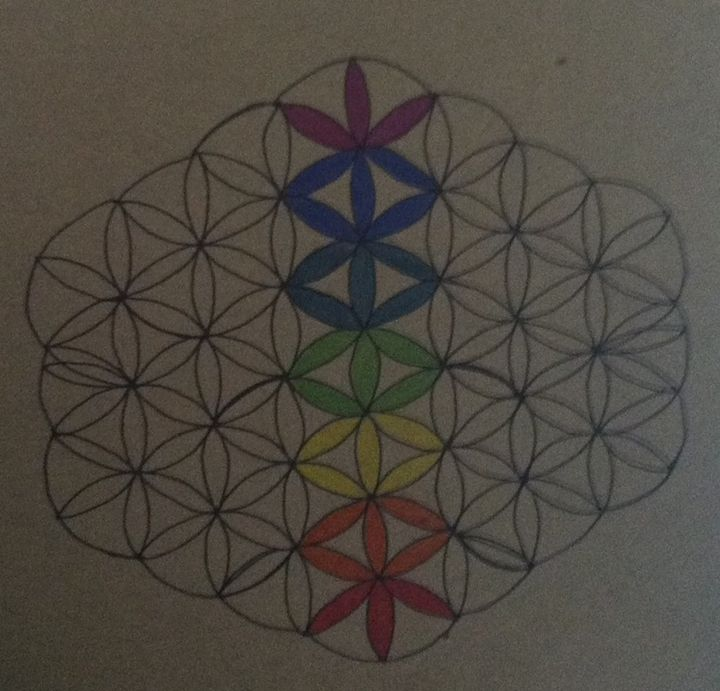 Chakras Flower of Life - Ethereal Fruit