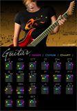 Guitar Girl Chord Chart