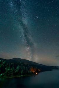 Milky Way over Moel Siabod