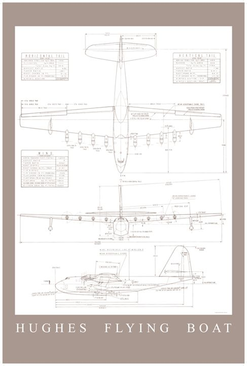 Spruce Goose Engineering Drawing Pos - Spruce Goose Posters