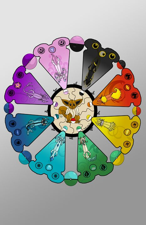 The Eeveelution Wheel - Michelle Linn Henke