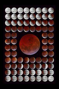 Lunar Eclipse Series Time Lapse