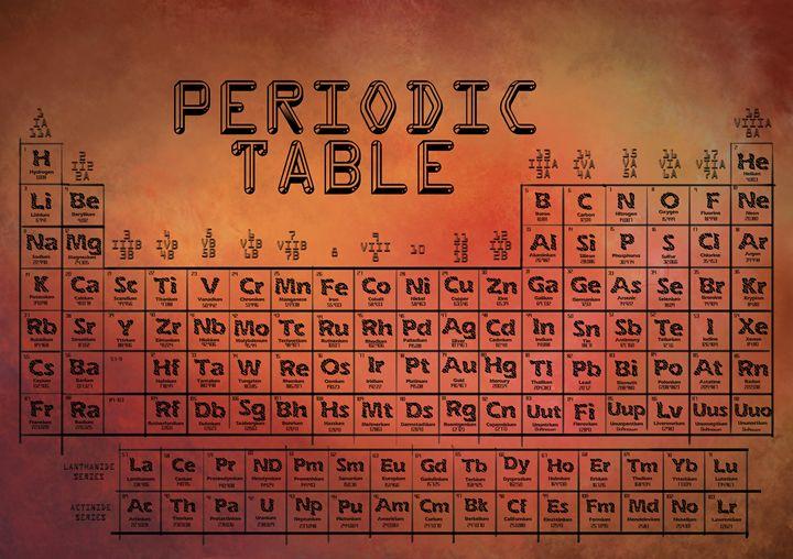 Periodic Table - Magic Frames