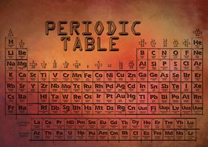 Periodic Table - Magic Frames