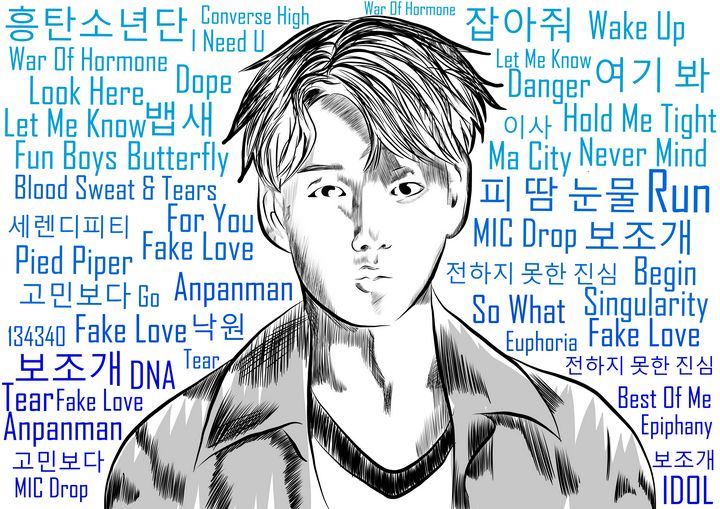Jungkook DNA - Anna's gallery