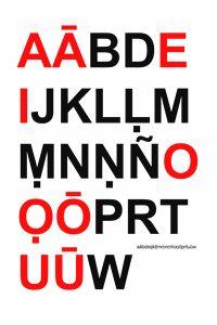 Marshallese Alphabet - Deseret Alphabet