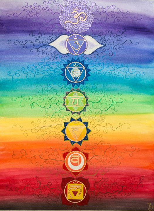 7 Chakras - Namasté Painting
