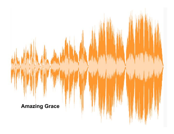 Amazing Grace Words Art Print
