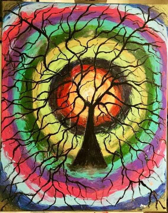 Modern Imaginary Art - Aruna Art