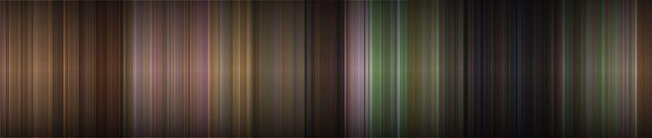 Wizard of Oz Spectrum - Movie Spectrums