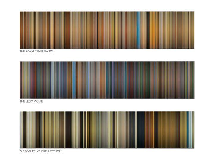 Royal/Lego/Brother Custom Order - Movie Spectrums