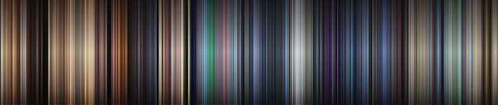 WALL-E Spectrum - Movie Spectrums