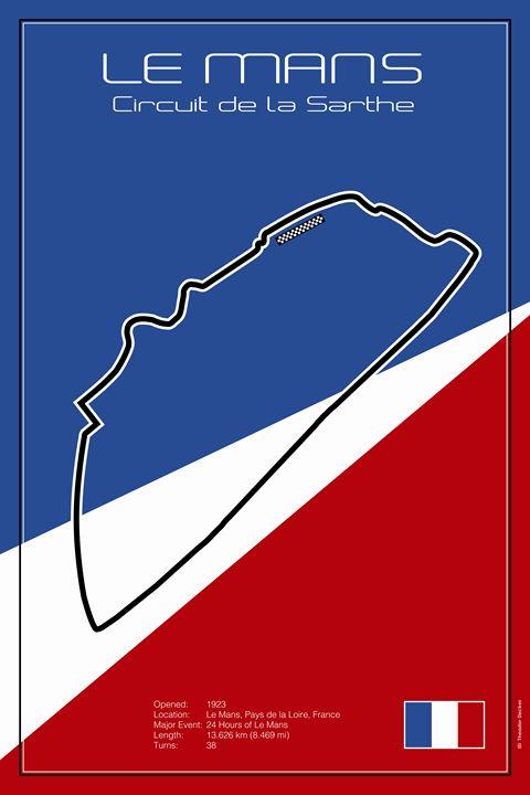 Le Mans Racetrack - Theodor Decker