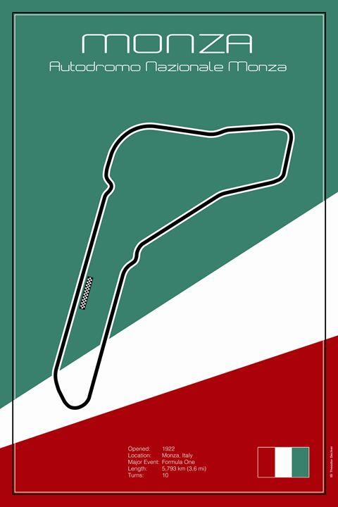 Monza Racetrack - Theodor Decker
