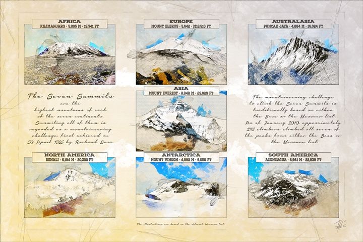 7 Summits, the highest Mountains - Theodor Decker