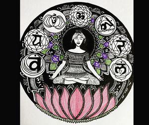 Chakras of yoga