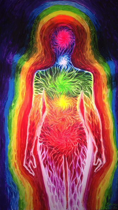 The human energetic body - CORinAZONe