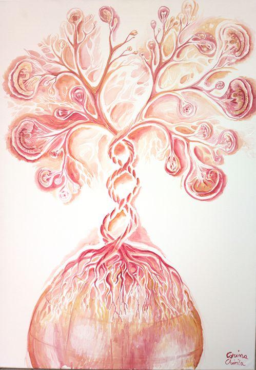 The tree of life - CORinAZONe