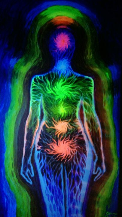 Chackra energy and human aura - CORinAZONe
