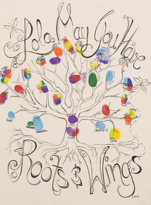 Roots and wings - Amanada Sabel