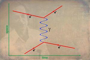 Feynman Diagram - Ram Vasudev