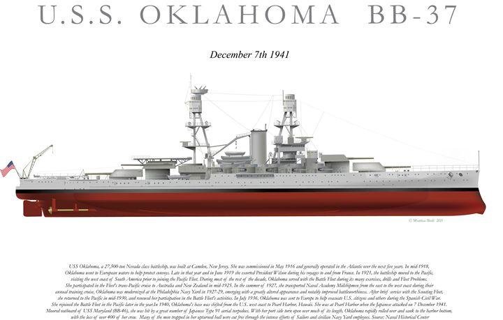Battleship USS Oklahoma - Matthew Webb