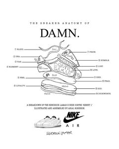 The Sneaker Anatomy of DAMN.