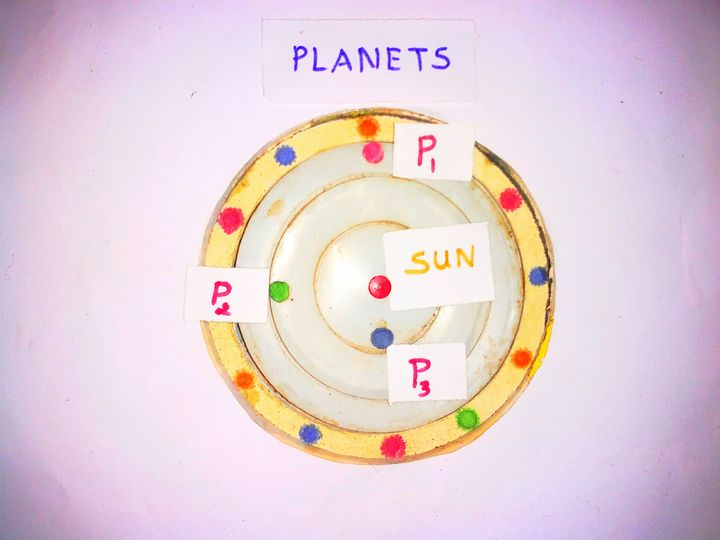 Lesson planets explined - CALISTAMOSESS