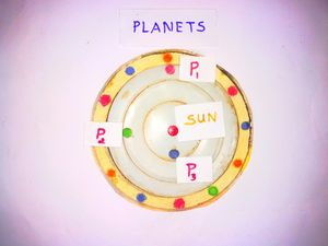 Lesson planets explined