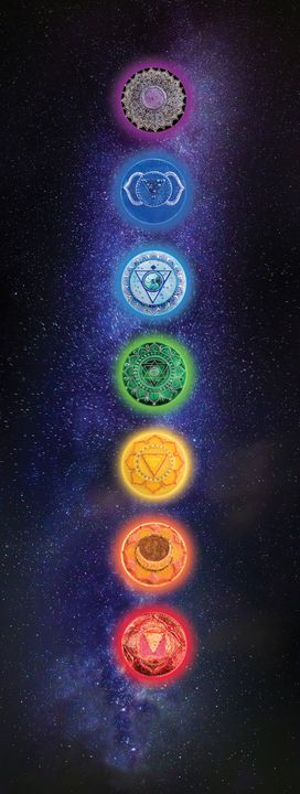 Banner of seven main chakras - Mona BESSAA