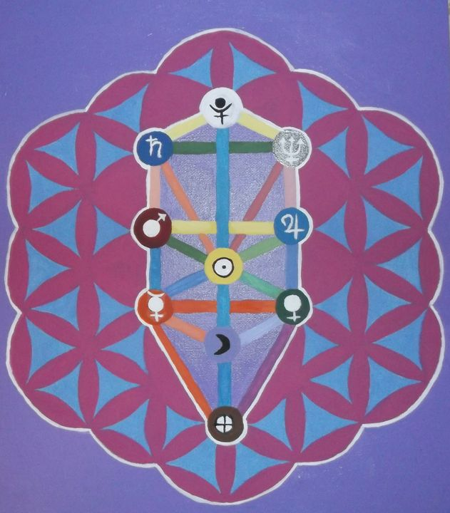 Tree of Life, Kabbalist - Bhean Spiorad Art