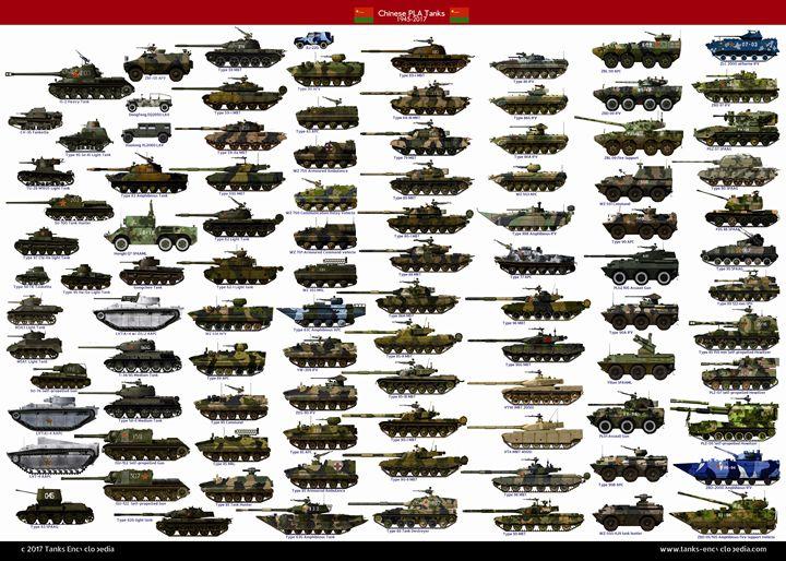 Chinese PLA Tanks - dbo design