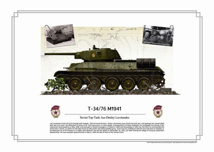 T-34/76 M1941 - dbo design