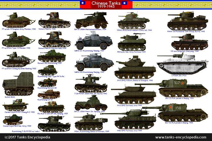 Chinese Tanks 1915-1945 - dbo design