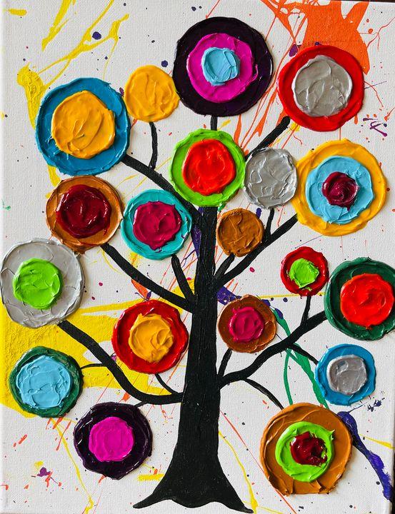 Lollipop tree - renuartscollections
