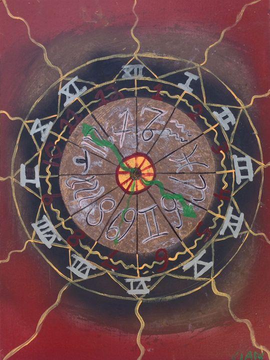 astroclock - artistclaps
