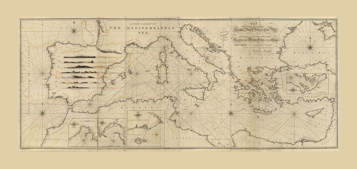Mediterranean Sea Map (1797) - Yvonne