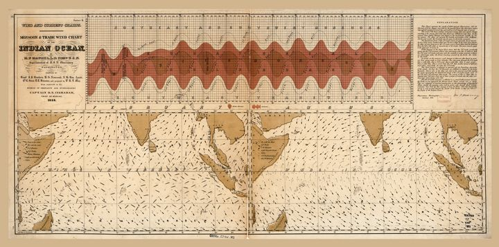 Map of the Indian Ocean (1860) - Yvonne